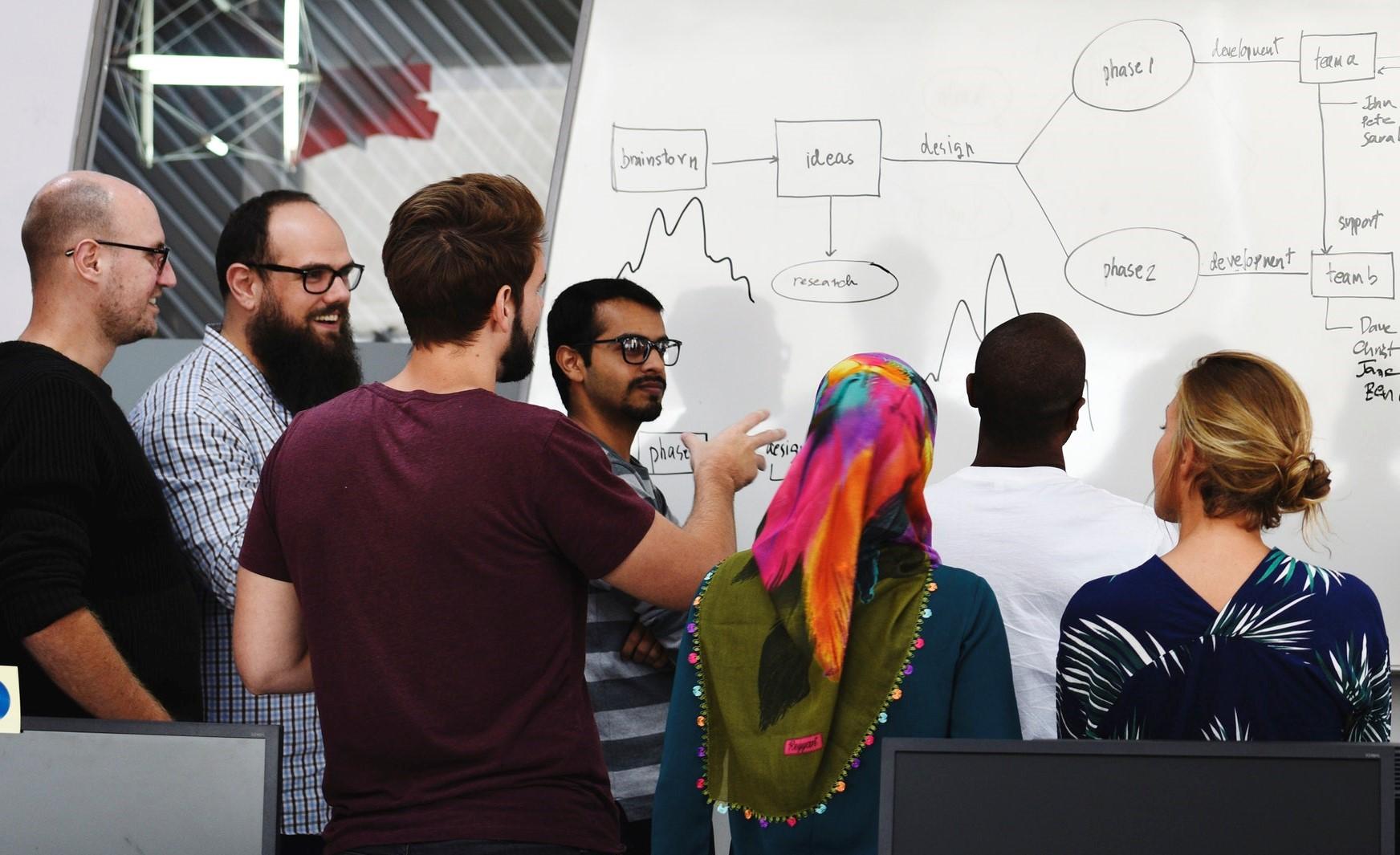 Business plan writers dublin
